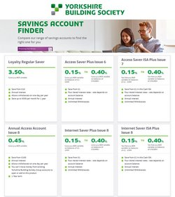 Banks offers in the Yorkshire Building Society catalogue ( 11 days left)