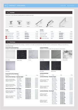 Offers of Richmond in MKM Building Supplies
