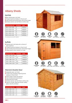 Doors offers in the Buildbase catalogue in Rhondda