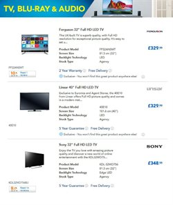Euronics offers in the London catalogue
