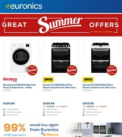 Electronics offers in the Euronics catalogue ( Published today)
