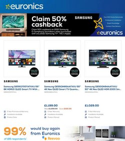Electronics offers in the Euronics catalogue ( 2 days left)