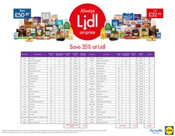 Lidl catalogue in Sutton Coldfield ( More than a month )