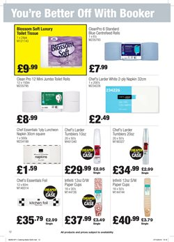 Canvas offers in the Makro catalogue in London