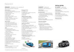 Headlights offers in the Dacia catalogue in London