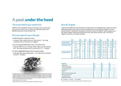 Exhaust offers in the Dacia catalogue in London