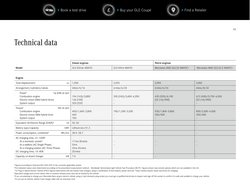 HP Store offers in the Mercedes-Benz catalogue ( More than a month)